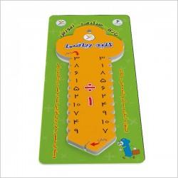 اسباب بازی-کلید آموزشی ریاضی - تقسیم
